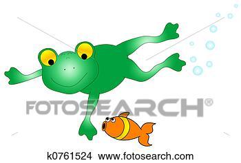 青蛙, 游泳