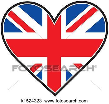 手绘图 - 腺, 心, 旗