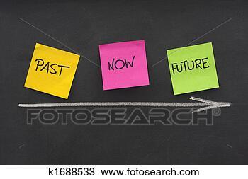 Banco de Imagem - passado, presente,  futuro, tempo,  conceito, quadro-negro.  fotosearch - busca  de fotos, imagens  e clipart