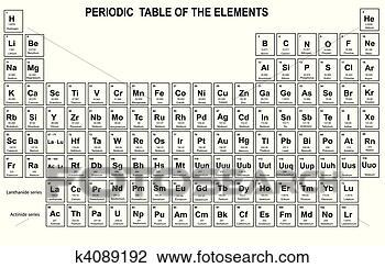 Clipart tavola periodica di il elementi k4089192 cerca clipart illustrazioni murali - Tavola periodica in inglese ...