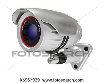 - 安全照相机