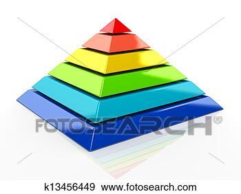 - 3d, 金字塔