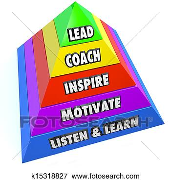 Picture Of Leadership Responsibilities Lead Coach Inspire